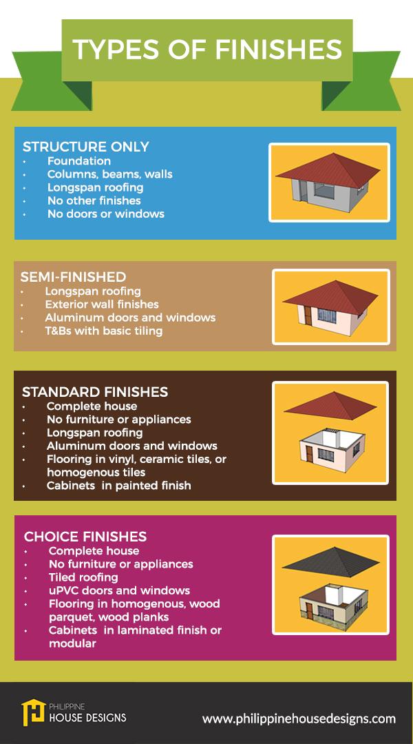 Blog | Philippine House Designs